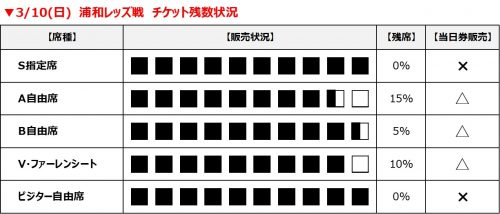浦和戦販売状況-500x214.jpg